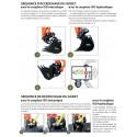 Coupleur MORIN H3 S ISO Hydraulique
