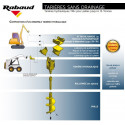 Tarière hydraulique TRH302 (1.8 à 3t)